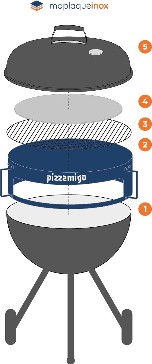 schéma de pose du pizzamigo